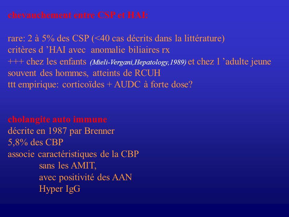 chevauchement entre CSP et HAI: rare: 2 à 5% des CSP (<40 cas décrits dans la littérature) critères d HAI avec anomalie biliaires rx +++ chez les enfa