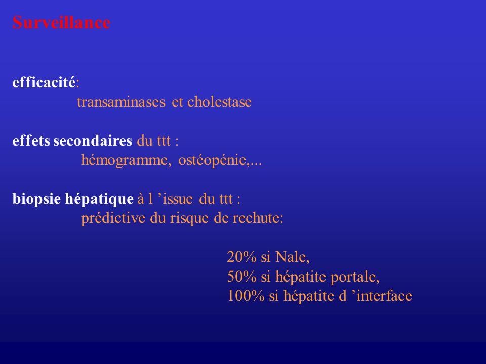 Surveillance efficacité: transaminases et cholestase effets secondaires du ttt : hémogramme, ostéopénie,... biopsie hépatique à l issue du ttt : prédi