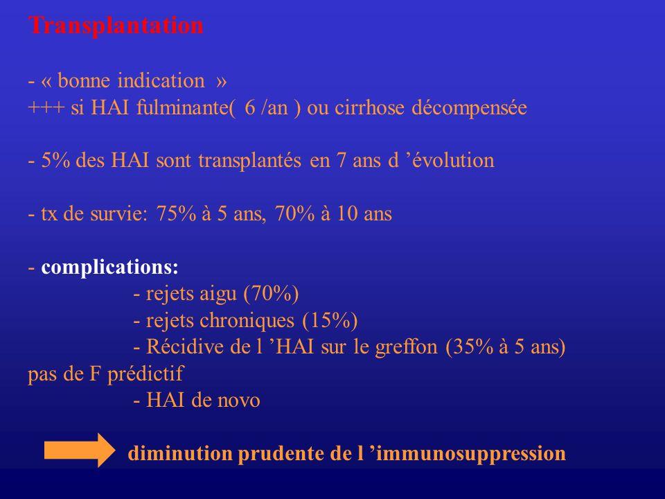 Transplantation - « bonne indication » +++ si HAI fulminante( 6 /an ) ou cirrhose décompensée - 5% des HAI sont transplantés en 7 ans d évolution - tx