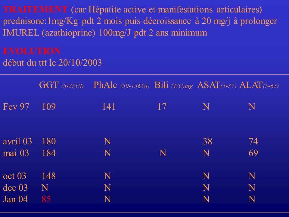 EVOLUTION début du ttt le 20/10/2003 Fev 97 avril 03 mai 03 oct 03 dec 03 Jan 04 GGT (5-85UI) PhAlc (50-136UI) Bili (T/C)mg ASAT (5-37) ALAT (5-65) 10