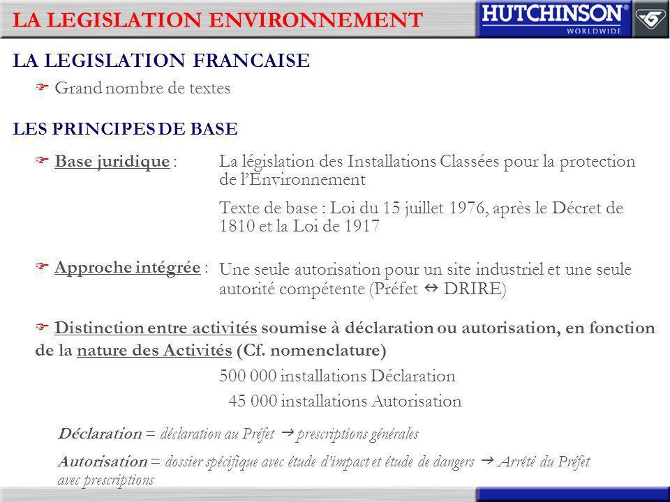 LA LEGISLATION ENVIRONNEMENT LA LEGISLATION FRANCAISE Grand nombre de textes LES PRINCIPES DE BASE Base juridique : La législation des Installations C