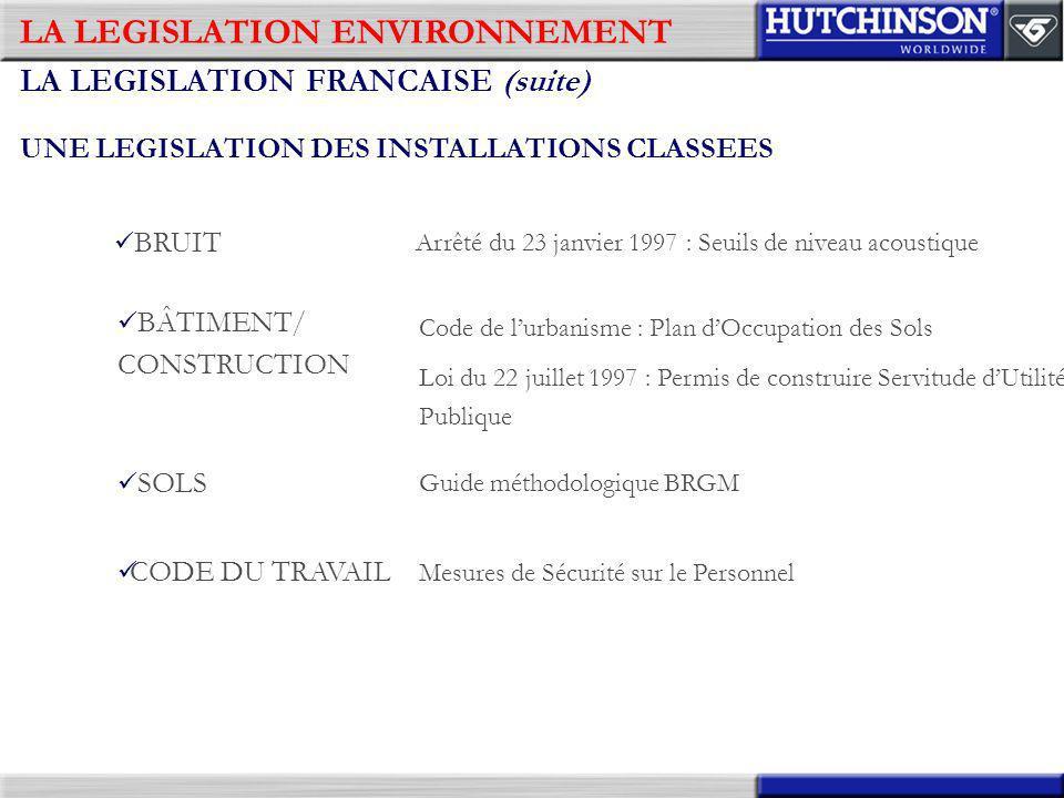 LA LEGISLATION ENVIRONNEMENT LA LEGISLATION FRANCAISE (suite) UNE LEGISLATION DES INSTALLATIONS CLASSEES BÂTIMENT/ CONSTRUCTION Code de lurbanisme : P