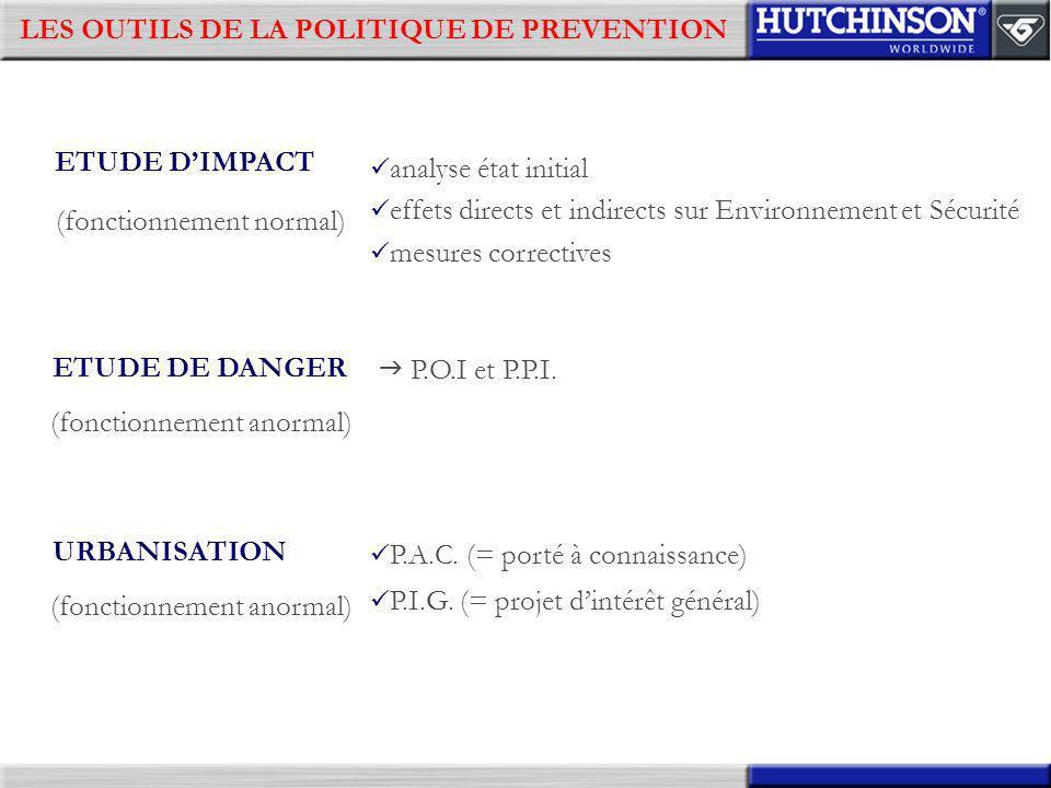 LES OUTILS DE LA POLITIQUE DE PREVENTION ETUDE DIMPACT analyse état initial effets directs et indirects sur Environnement et Sécurité mesures correcti
