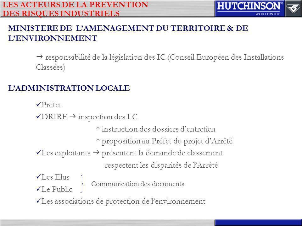 LES ACTEURS DE LA PREVENTION DES RISQUES INDUSTRIELS MINISTERE DE LAMENAGEMENT DU TERRITOIRE & DE LENVIRONNEMENT responsabilité de la législation des