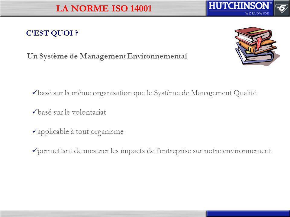 LA NORME ISO 14001 CEST QUOI ? Un Système de Management Environnemental basé sur la même organisation que le Système de Management Qualité basé sur le