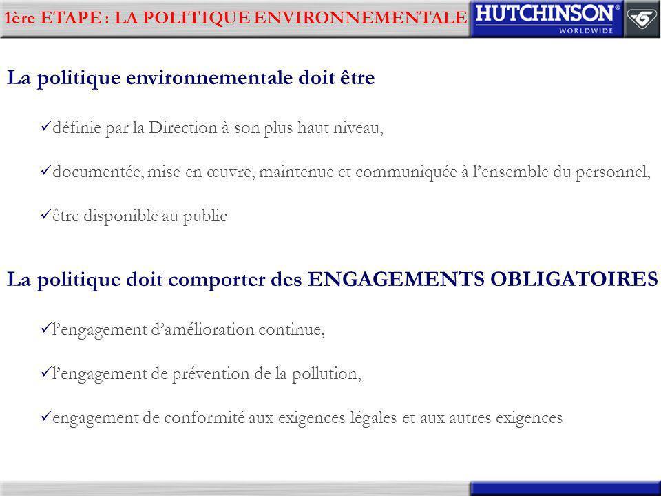 1ère ETAPE : LA POLITIQUE ENVIRONNEMENTALE La politique environnementale doit être définie par la Direction à son plus haut niveau, documentée, mise e