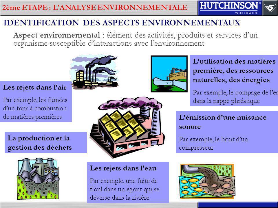 2ème ETAPE : LANALYSE ENVIRONNEMENTALE IDENTIFICATION DES ASPECTS ENVIRONNEMENTAUX Aspect environnemental : élément des activités, produits et service