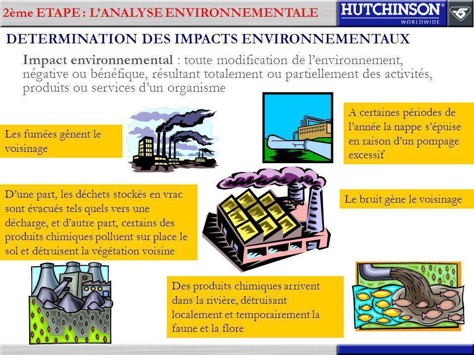 2ème ETAPE : LANALYSE ENVIRONNEMENTALE DETERMINATION DES IMPACTS ENVIRONNEMENTAUX Impact environnemental : toute modification de lenvironnement, négat