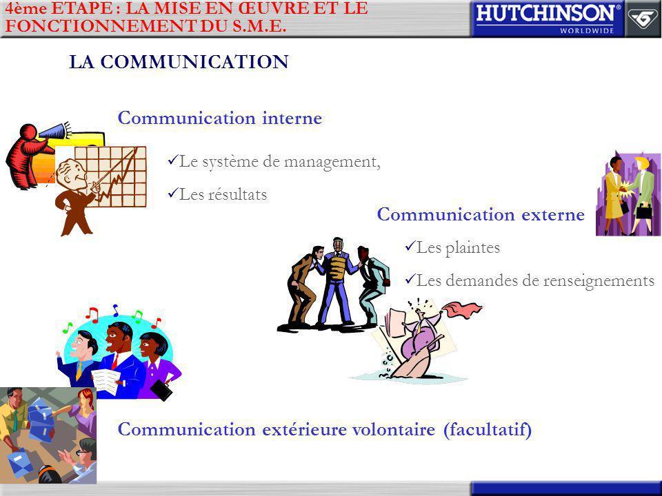4ème ETAPE : LA MISE EN ŒUVRE ET LE FONCTIONNEMENT DU S.M.E. LA COMMUNICATION Communication interne Le système de management, Les résultats Communicat