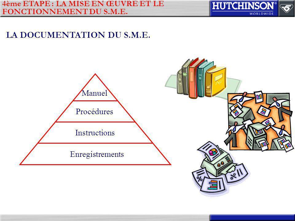 4ème ETAPE : LA MISE EN ŒUVRE ET LE FONCTIONNEMENT DU S.M.E. LA DOCUMENTATION DU S.M.E. Manuel Procédures Instructions Enregistrements