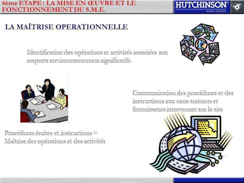 4ème ETAPE : LA MISE EN ŒUVRE ET LE FONCTIONNEMENT DU S.M.E. LA MAÎTRISE OPERATIONNELLE Identification des opérations et activités associées aux respe