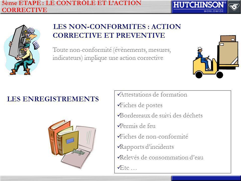 5ème ETAPE : LE CONTRÔLE ET LACTION CORRECTIVE LES NON-CONFORMITES : ACTION CORRECTIVE ET PREVENTIVE Toute non-conformité (évènements, mesures, indica