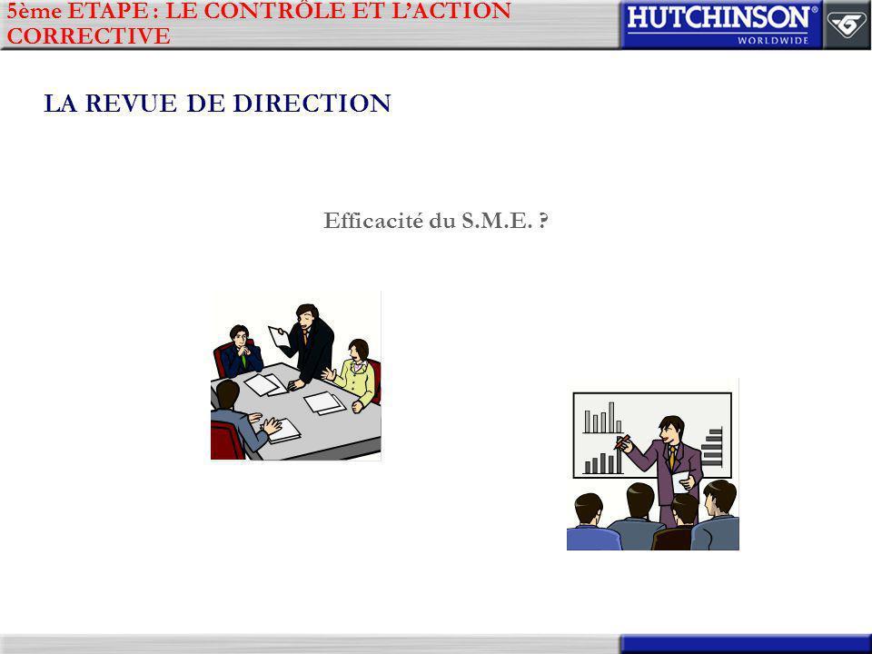 5ème ETAPE : LE CONTRÔLE ET LACTION CORRECTIVE LA REVUE DE DIRECTION Efficacité du S.M.E. ?