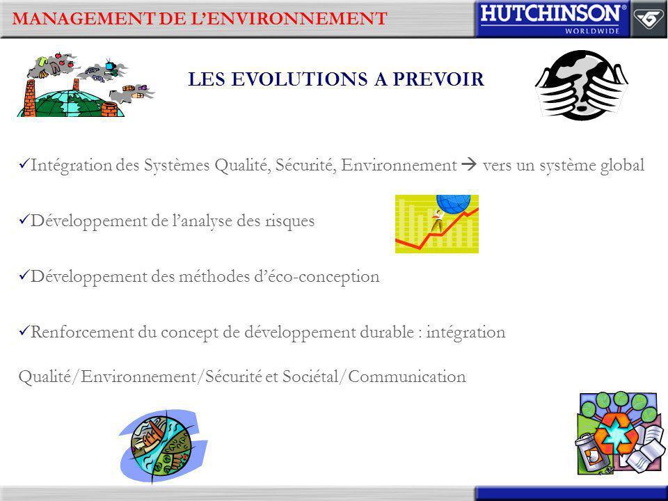 MANAGEMENT DE LENVIRONNEMENT LES EVOLUTIONS A PREVOIR Intégration des Systèmes Qualité, Sécurité, Environnement vers un système global Développement d