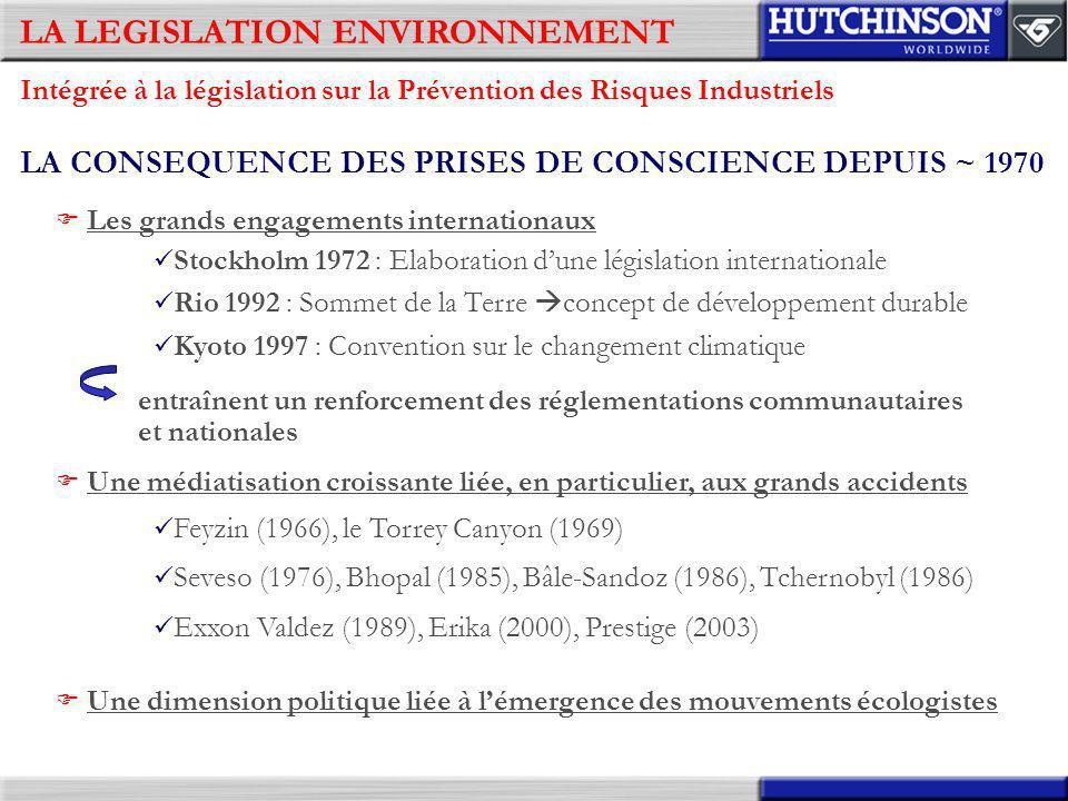 LA LEGISLATION ENVIRONNEMENT Intégrée à la législation sur la Prévention des Risques Industriels LA CONSEQUENCE DES PRISES DE CONSCIENCE DEPUIS ~ 1970