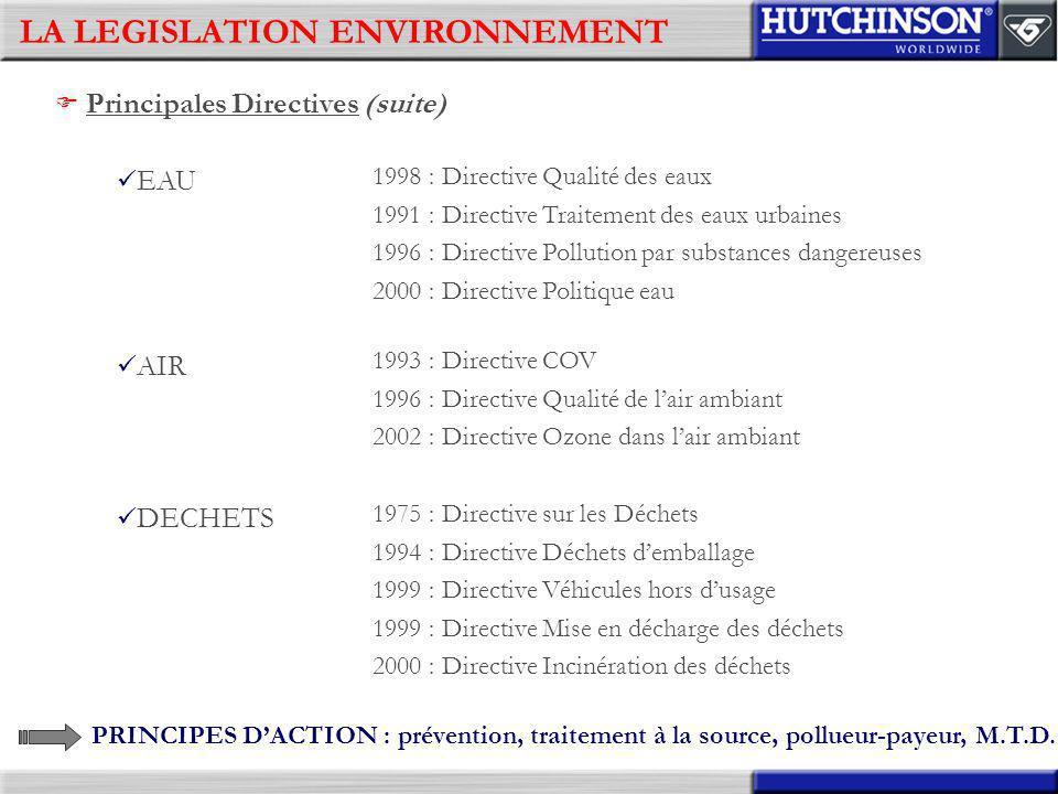 Principales Directives (suite) EAU 1998 : Directive Qualité des eaux 1991 : Directive Traitement des eaux urbaines 1996 : Directive Pollution par subs
