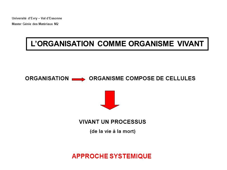 Université dEvry – Val dEssonne Master Génie des Matériaux M2 LORGANISATION COMME ORGANISME VIVANT ORGANISATION ORGANISME COMPOSE DE CELLULES VIVANT U