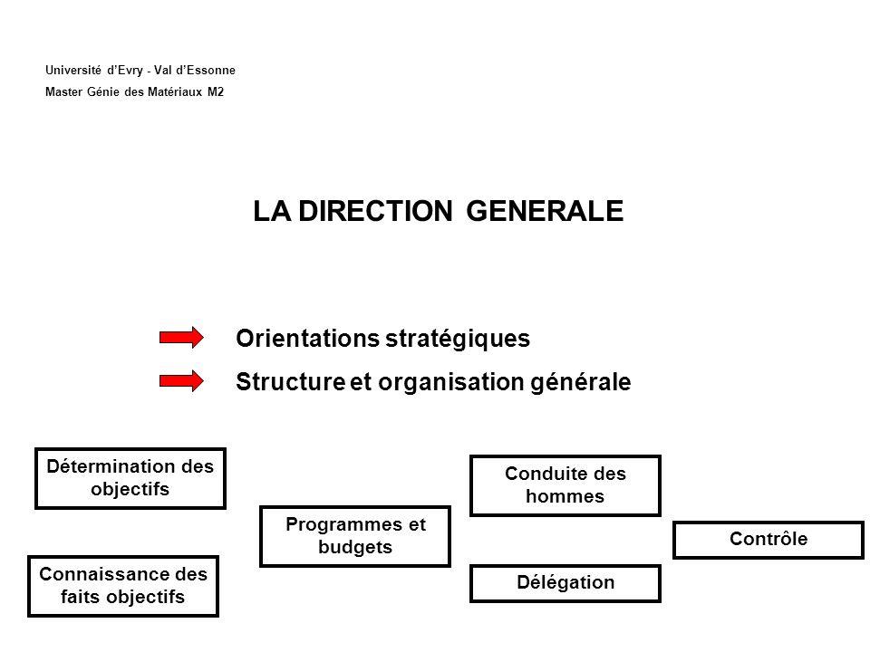 Université dEvry - Val dEssonne Master Génie des Matériaux M2 LA DIRECTION GENERALE Orientations stratégiques Structure et organisation générale Déter