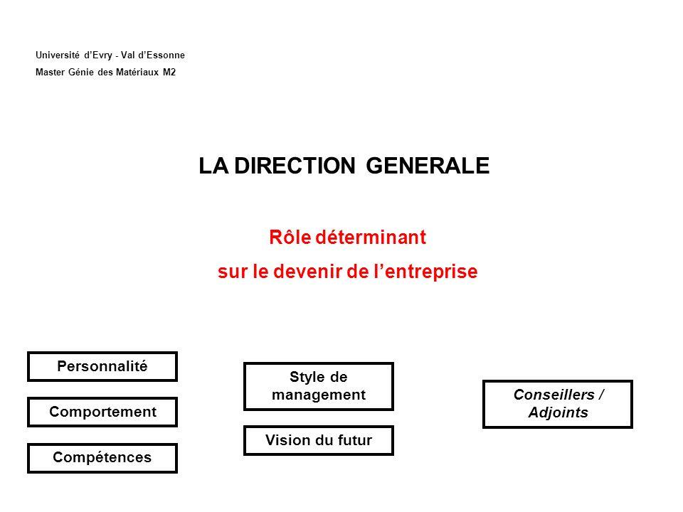 Université dEvry - Val dEssonne Master Génie des Matériaux M2 LA DIRECTION GENERALE Rôle déterminant sur le devenir de lentreprise Personnalité Comportement Compétences Vision du futur Style de management Conseillers / Adjoints
