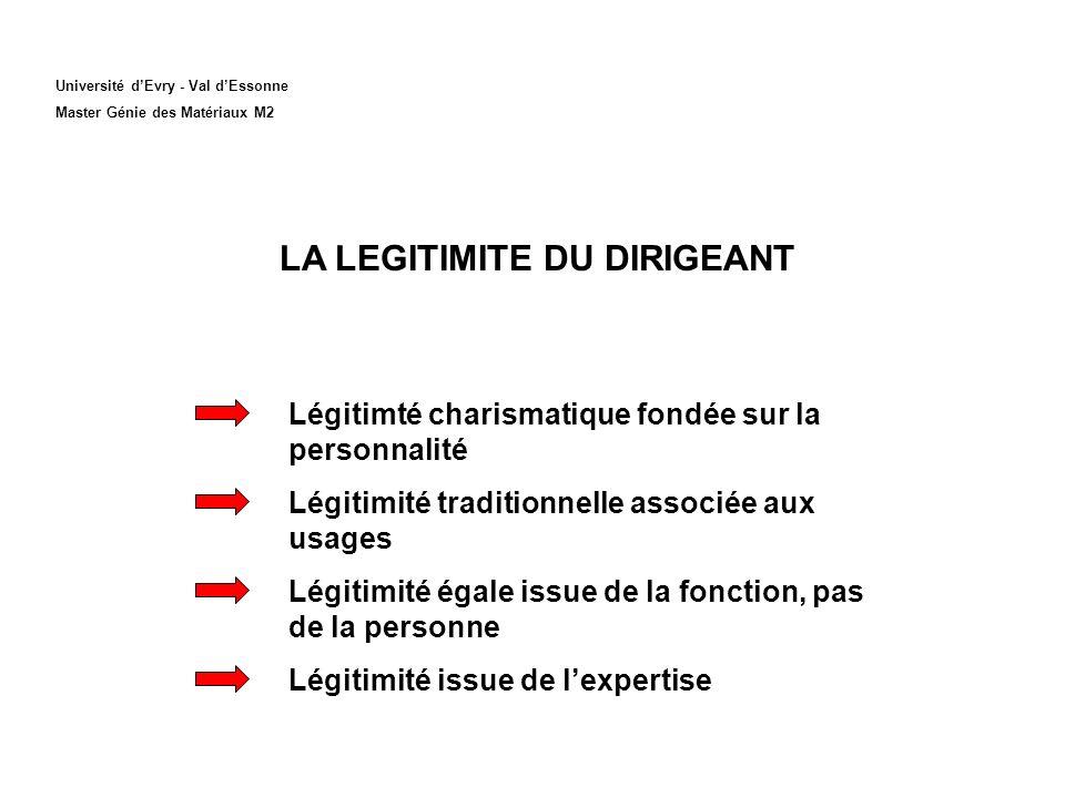 Université dEvry - Val dEssonne Master Génie des Matériaux M2 LA LEGITIMITE DU DIRIGEANT Légitimté charismatique fondée sur la personnalité Légitimité