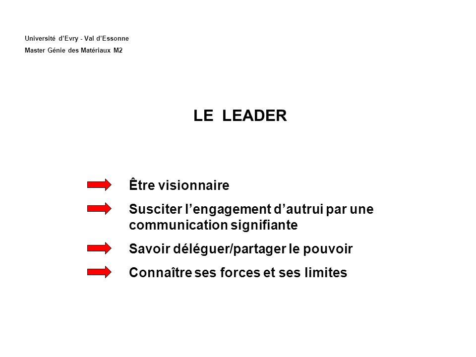 Université dEvry - Val dEssonne Master Génie des Matériaux M2 LE LEADER Être visionnaire Susciter lengagement dautrui par une communication signifiant