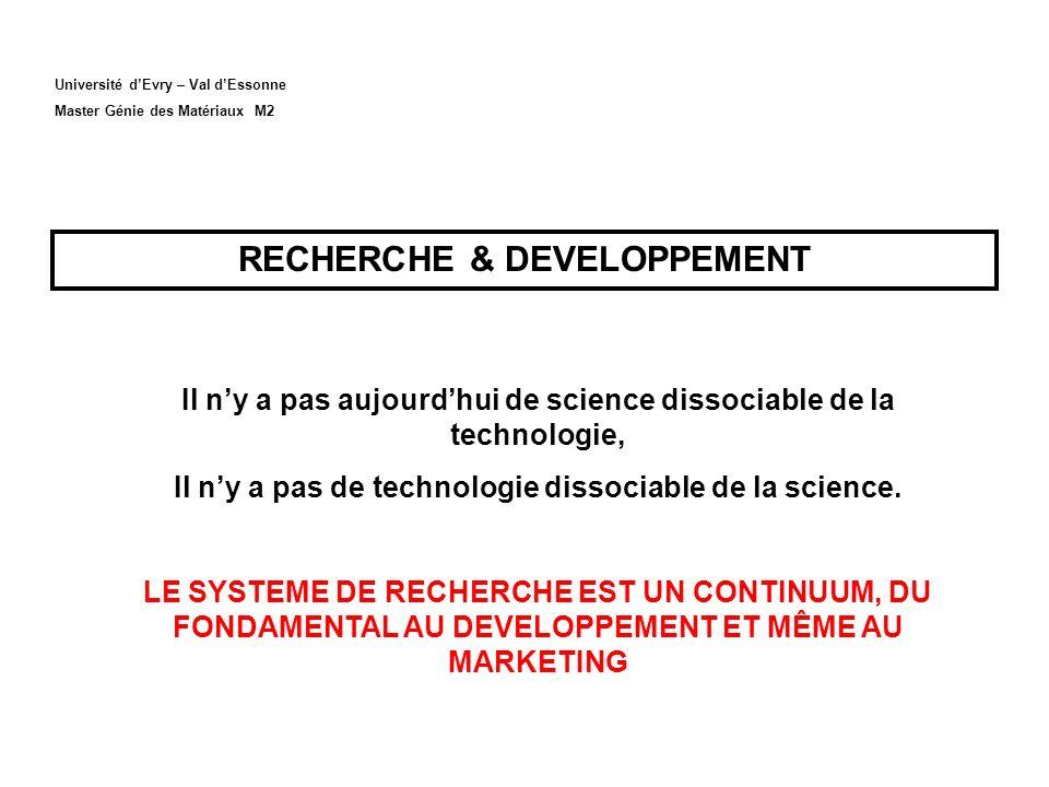 Université dEvry – Val dEssonne Master Génie des Matériaux M2 RECHERCHE & DEVELOPPEMENT Il ny a pas aujourdhui de science dissociable de la technologi