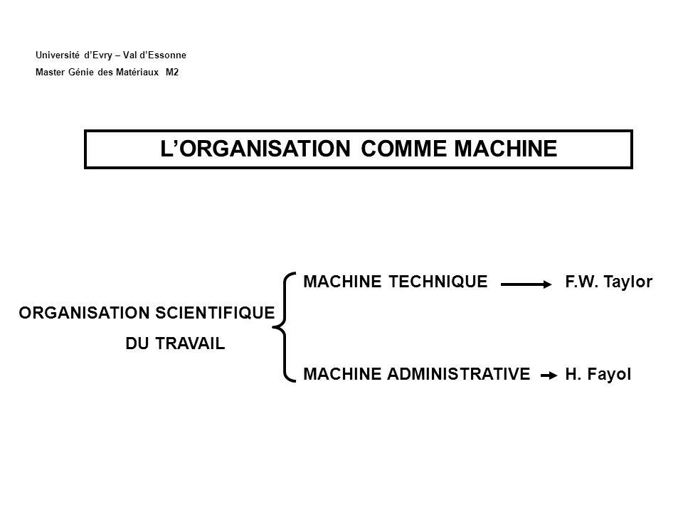 Université dEvry – Val dEssonne Master Génie des Matériaux M2 LORGANISATION COMME MACHINE MACHINE TECHNIQUE F.W. Taylor ORGANISATION SCIENTIFIQUE DU T