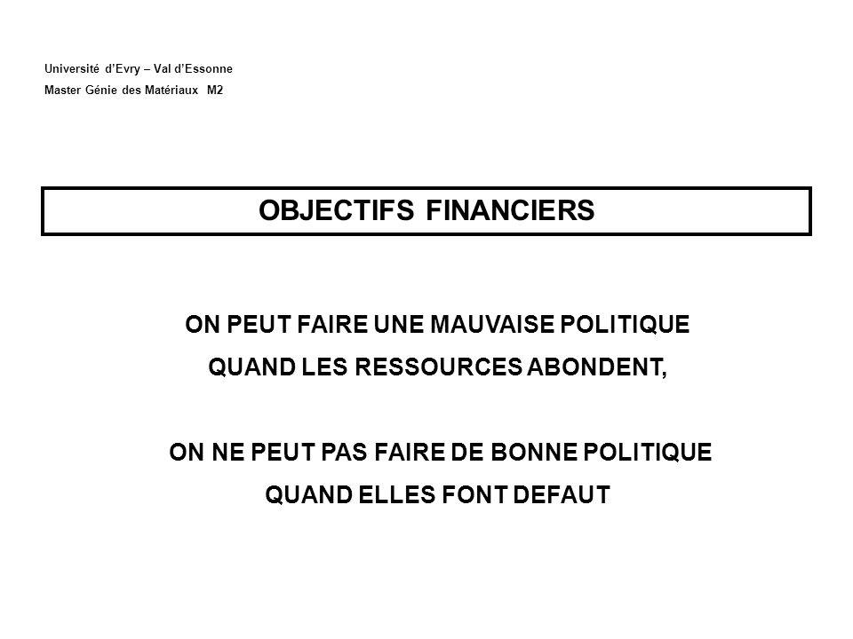 Université dEvry – Val dEssonne Master Génie des Matériaux M2 OBJECTIFS FINANCIERS ON PEUT FAIRE UNE MAUVAISE POLITIQUE QUAND LES RESSOURCES ABONDENT, ON NE PEUT PAS FAIRE DE BONNE POLITIQUE QUAND ELLES FONT DEFAUT