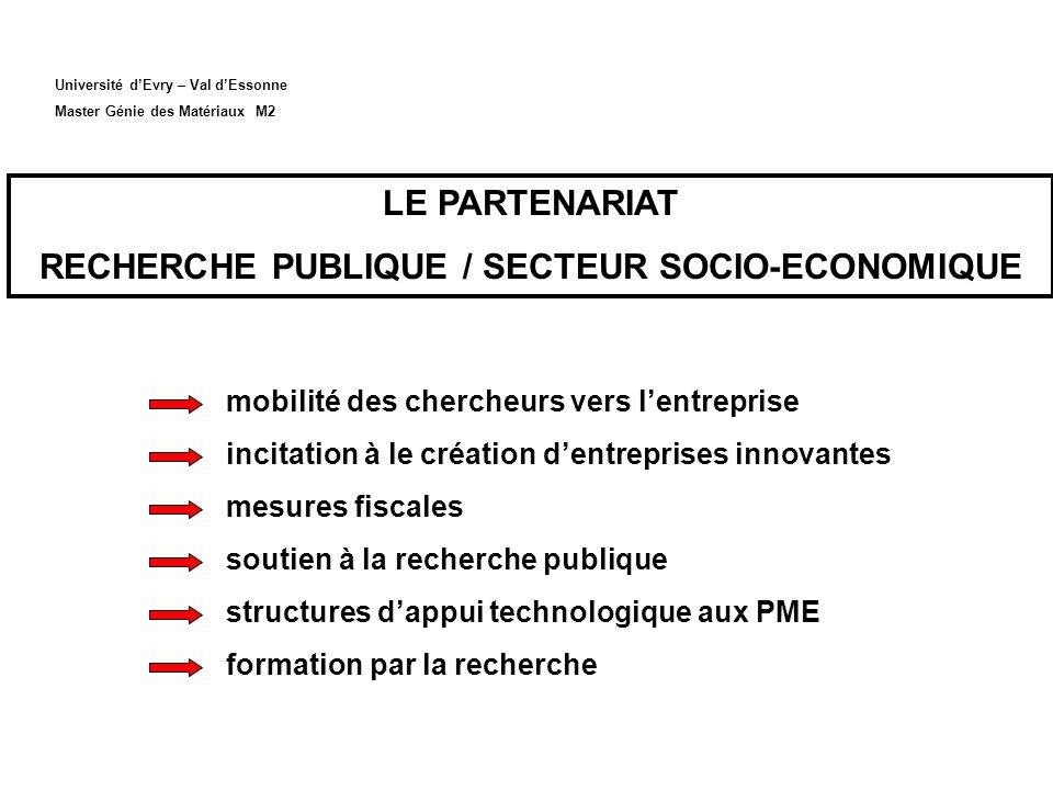 Université dEvry – Val dEssonne Master Génie des Matériaux M2 LE PARTENARIAT RECHERCHE PUBLIQUE / SECTEUR SOCIO-ECONOMIQUE mobilité des chercheurs ver