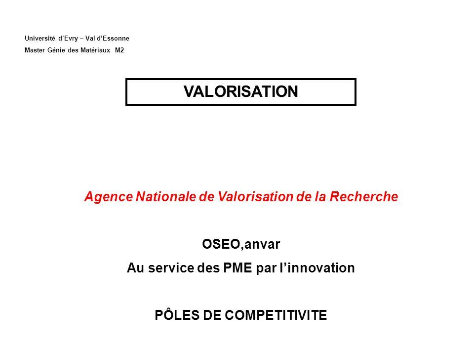 Université dEvry – Val dEssonne Master Génie des Matériaux M2 VALORISATION Agence Nationale de Valorisation de la Recherche OSEO,anvar Au service des PME par linnovation PÔLES DE COMPETITIVITE