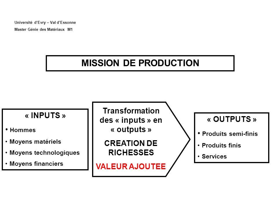 Université dEvry – Val dEssonne Master Génie des Matériaux M1 MISSION DE PRODUCTION Transformation des « inputs » en « outputs » CREATION DE RICHESSES