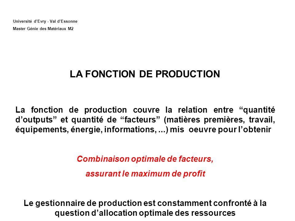 Université dEvry - Val dEssonne Master Génie des Matériaux M2 LA FONCTION DE PRODUCTION La fonction de production couvre la relation entre quantité do