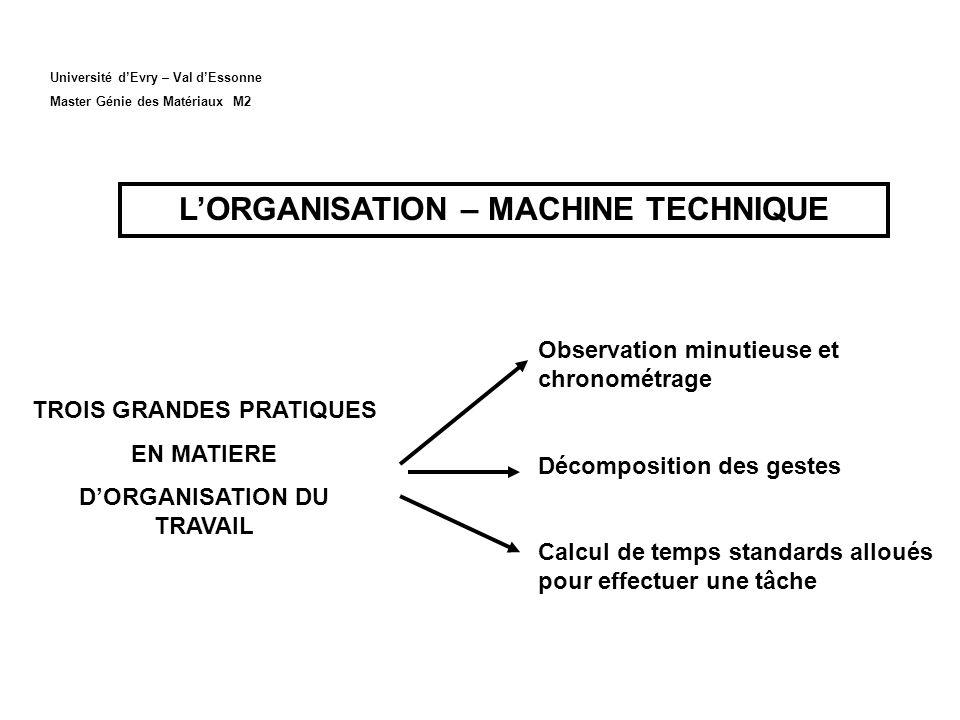Université dEvry – Val dEssonne Master Génie des Matériaux M2 LORGANISATION – MACHINE TECHNIQUE TROIS GRANDES PRATIQUES EN MATIERE DORGANISATION DU TR