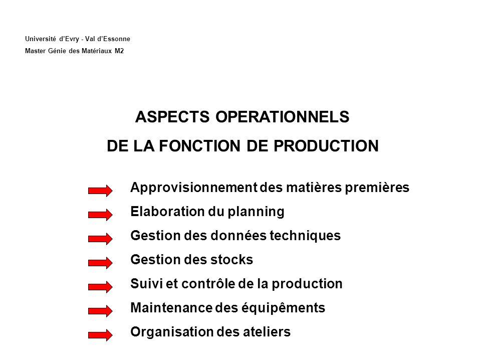 Université dEvry - Val dEssonne Master Génie des Matériaux M2 ASPECTS OPERATIONNELS DE LA FONCTION DE PRODUCTION Approvisionnement des matières premiè
