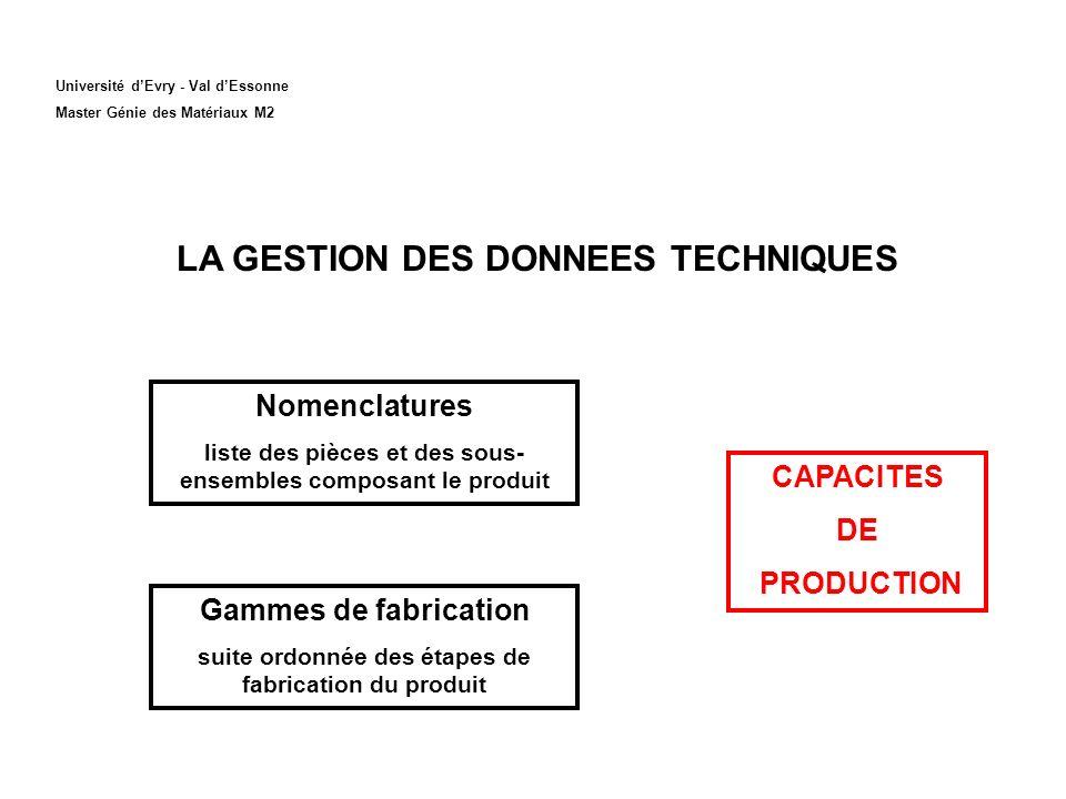 Université dEvry - Val dEssonne Master Génie des Matériaux M2 LA GESTION DES DONNEES TECHNIQUES Nomenclatures liste des pièces et des sous- ensembles