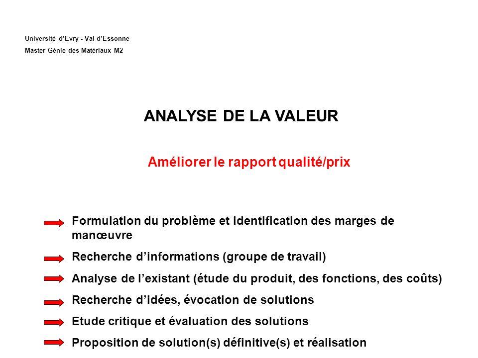 Université dEvry - Val dEssonne Master Génie des Matériaux M2 ANALYSE DE LA VALEUR Améliorer le rapport qualité/prix Formulation du problème et identi