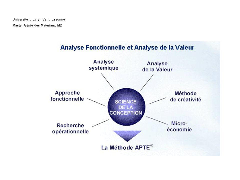 Université dEvry - Val dEssonne Master Génie des Matériaux M2 ANALYSE DE LA VALEUR