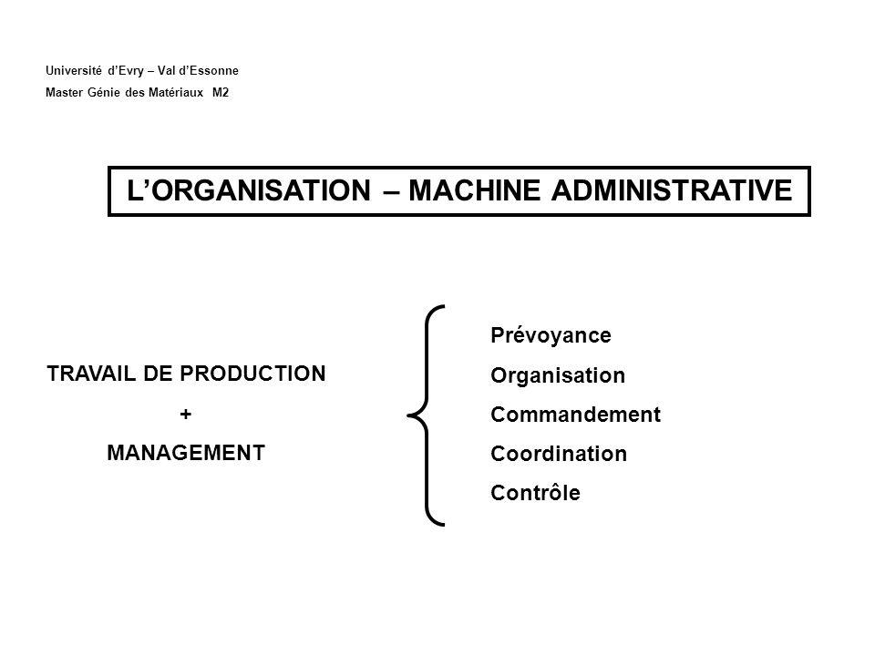 Université dEvry – Val dEssonne Master Génie des Matériaux M2 LORGANISATION – MACHINE ADMINISTRATIVE TRAVAIL DE PRODUCTION + MANAGEMENT Prévoyance Org