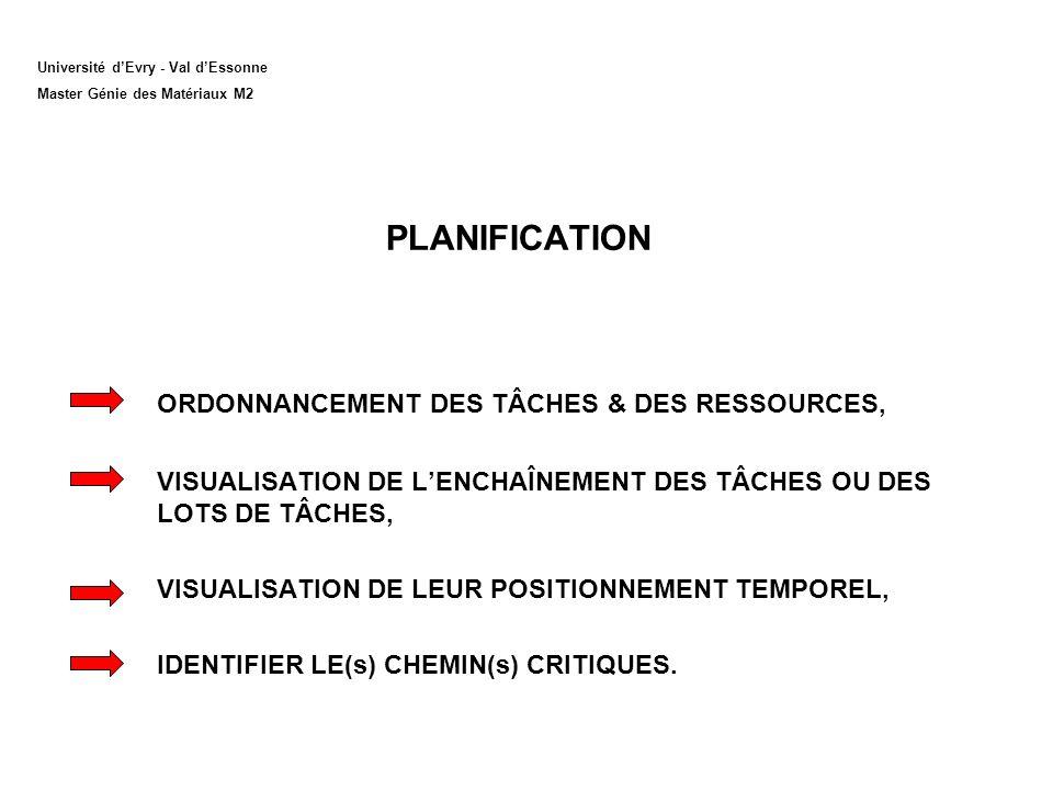 PLANIFICATION ORDONNANCEMENT DES TÂCHES & DES RESSOURCES, VISUALISATION DE LENCHAÎNEMENT DES TÂCHES OU DES LOTS DE TÂCHES, VISUALISATION DE LEUR POSITIONNEMENT TEMPOREL, IDENTIFIER LE(s) CHEMIN(s) CRITIQUES.