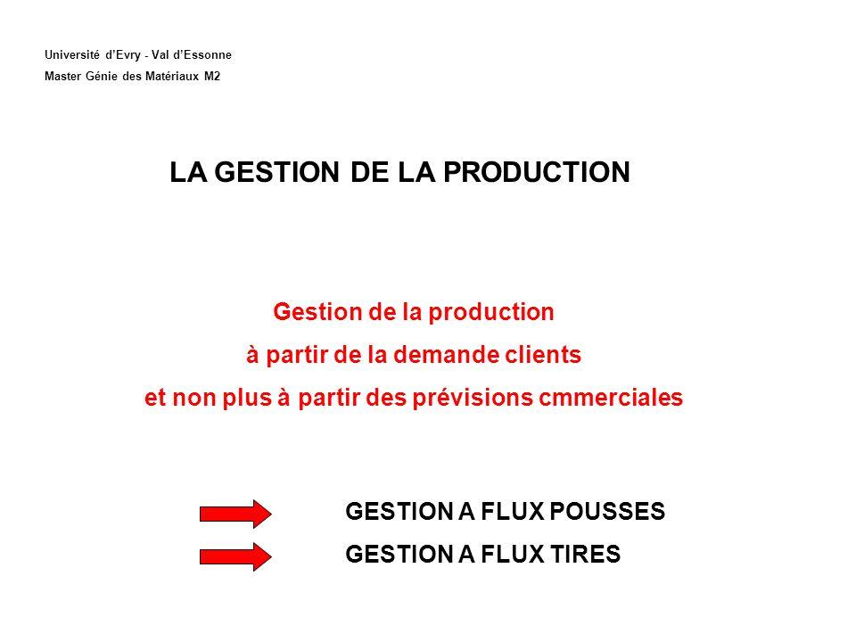 Université dEvry - Val dEssonne Master Génie des Matériaux M2 LA GESTION DE LA PRODUCTION Gestion de la production à partir de la demande clients et non plus à partir des prévisions cmmerciales GESTION A FLUX POUSSES GESTION A FLUX TIRES