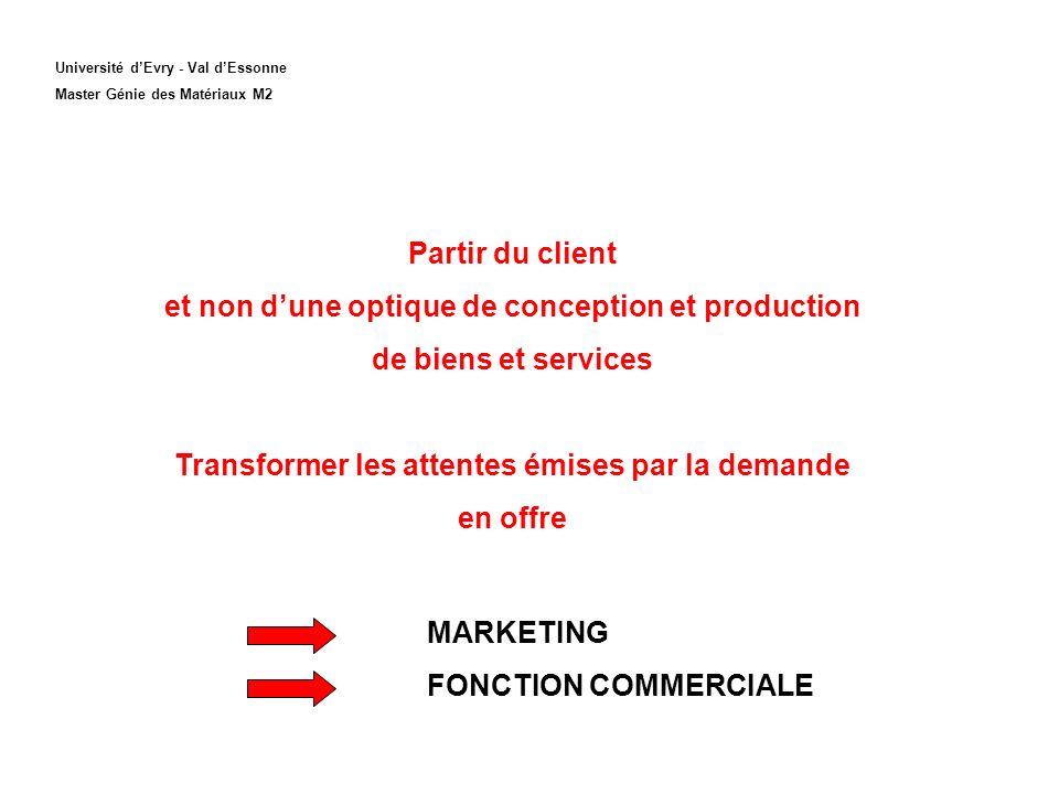 Université dEvry - Val dEssonne Master Génie des Matériaux M2 Partir du client et non dune optique de conception et production de biens et services Tr