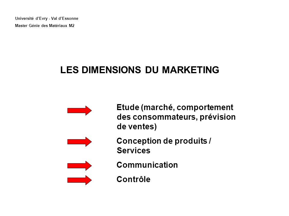Université dEvry - Val dEssonne Master Génie des Matériaux M2 LES DIMENSIONS DU MARKETING Etude (marché, comportement des consommateurs, prévision de ventes) Conception de produits / Services Communication Contrôle