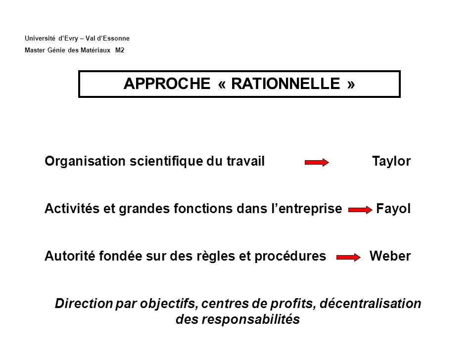 Université dEvry – Val dEssonne Master Génie des Matériaux M2 APPROCHE « RATIONNELLE » Organisation scientifique du travail Taylor Activités et grande