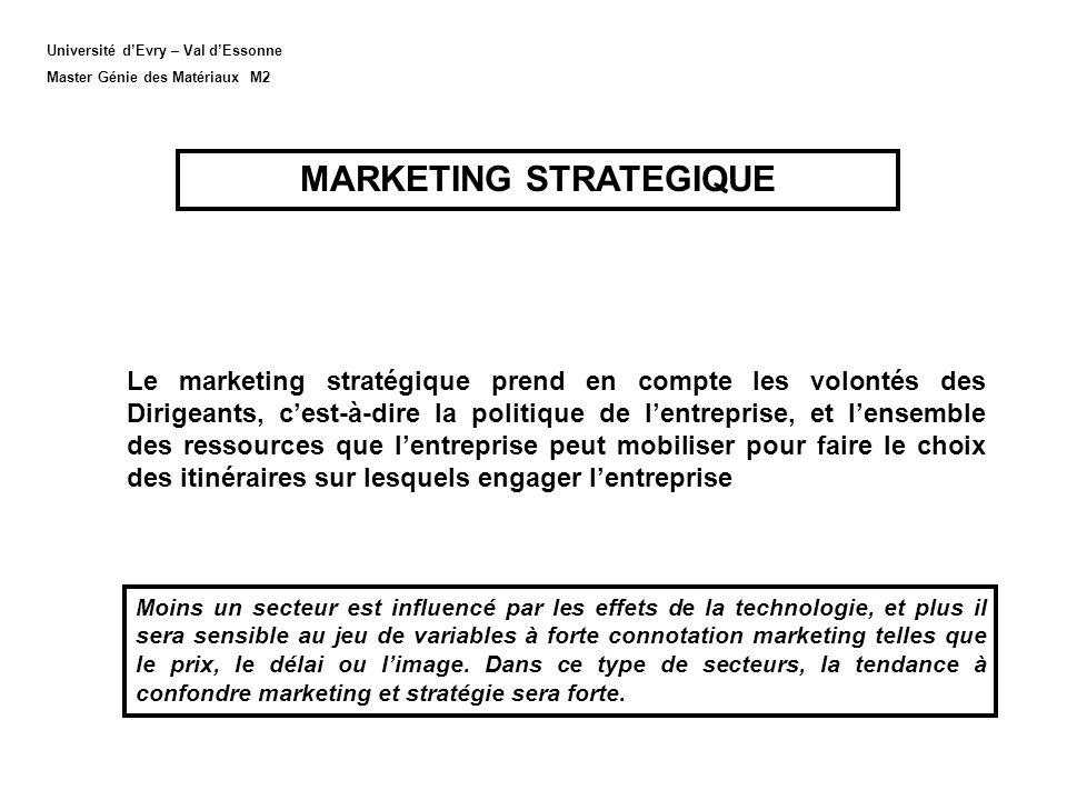MARKETING STRATEGIQUE Le marketing stratégique prend en compte les volontés des Dirigeants, cest-à-dire la politique de lentreprise, et lensemble des