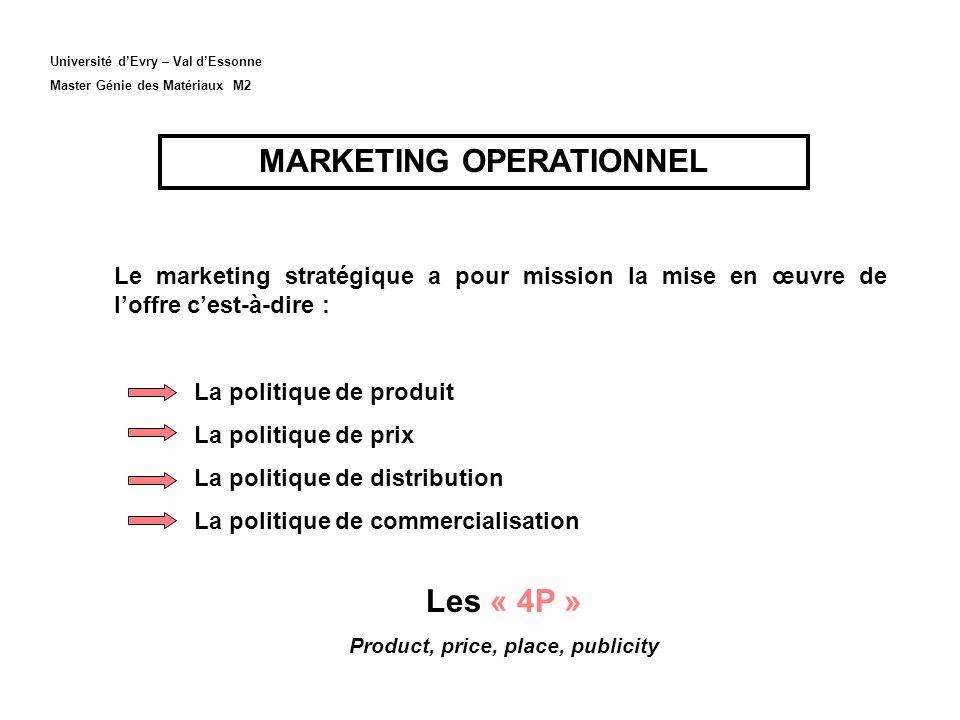 MARKETING OPERATIONNEL Le marketing stratégique a pour mission la mise en œuvre de loffre cest-à-dire : La politique de produit La politique de prix L