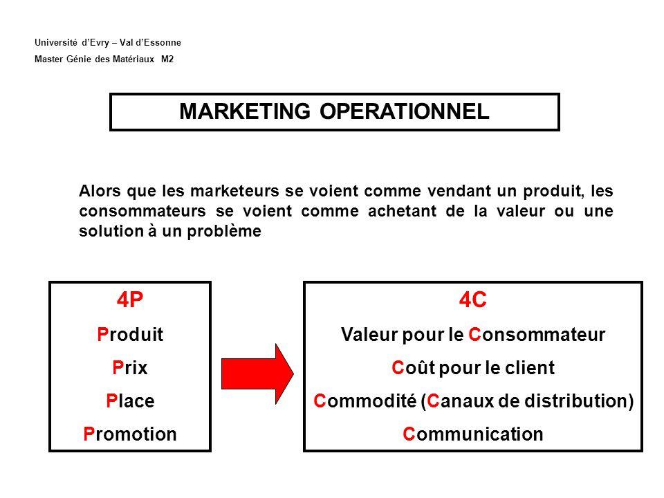 MARKETING OPERATIONNEL Alors que les marketeurs se voient comme vendant un produit, les consommateurs se voient comme achetant de la valeur ou une sol