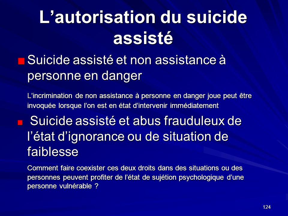124 Lautorisation du suicide assisté Suicide assisté et non assistance à personne en danger Lincrimination de non assistance à personne en danger joue
