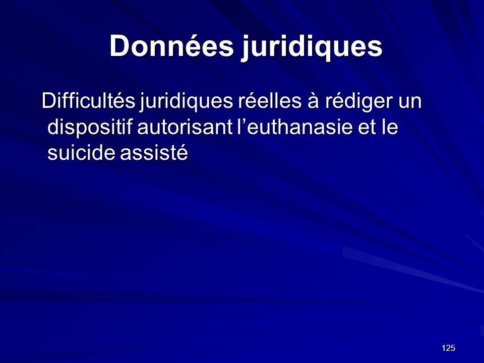 125 Données juridiques Données juridiques Difficultés juridiques réelles à rédiger un dispositif autorisant leuthanasie et le suicide assisté Difficul