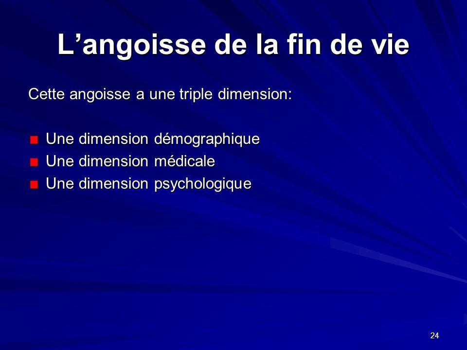 24 Langoisse de la fin de vie Cette angoisse a une triple dimension: Une dimension démographique Une dimension médicale Une dimension psychologique
