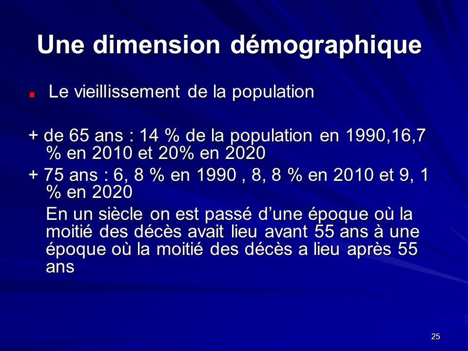 25 Une dimension démographique Une dimension démographique Le vieillissement de la population Le vieillissement de la population + de 65 ans : 14 % de